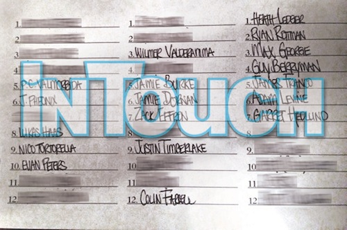 Lindsay Lohan, Famous Men, List