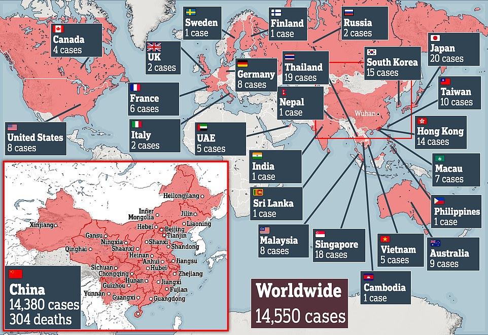 14550 cases worldwide of coronavirus