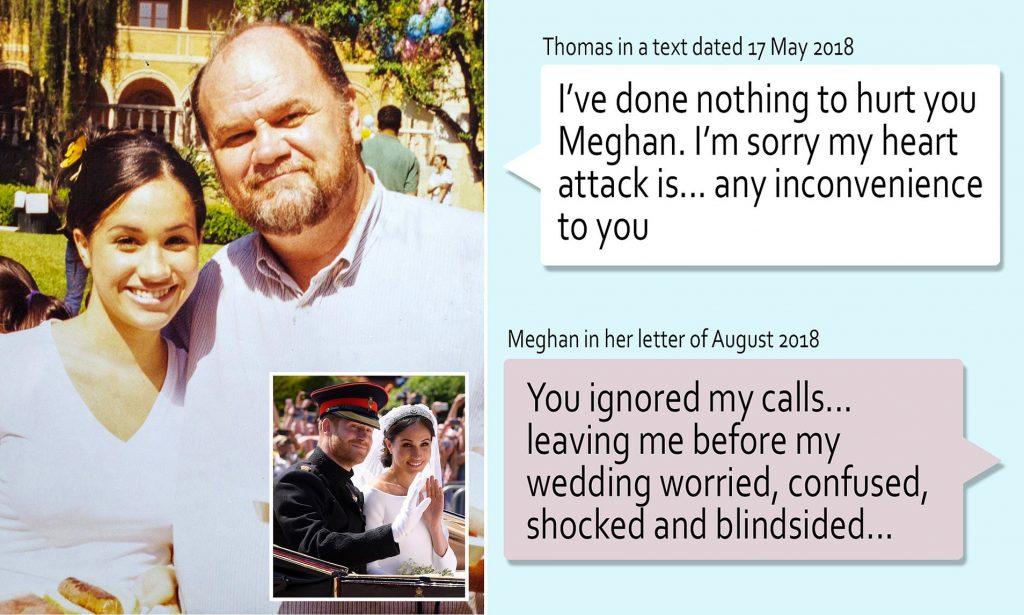 Meghan Markle Dad texting